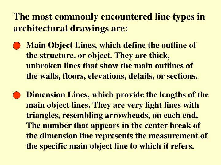 The most commonly encountered line types in architectural drawings are:
