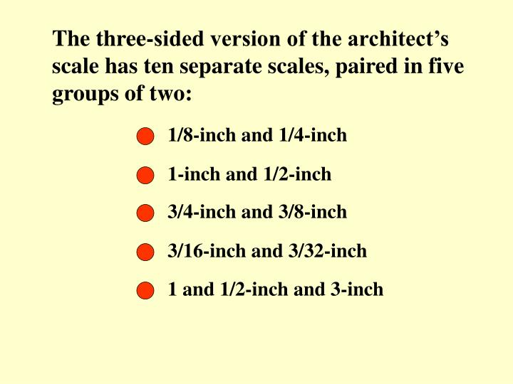 The three-sided version of the architect's scale has ten separate scales, paired in five groups of two: