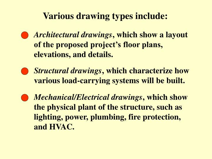 Various drawing types include:
