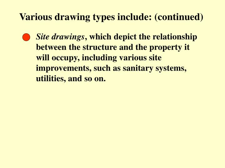 Various drawing types include: (continued)
