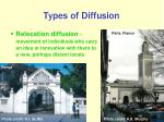 types of diffusion1
