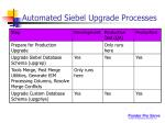 automated siebel upgrade processes