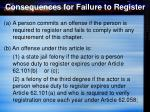 consequences for failure to register