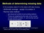 methods of determining missing data