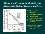 historical changes in mortality for 40 year old italian women and men