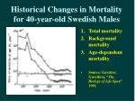 historical changes in mortality for 40 year old swedish males