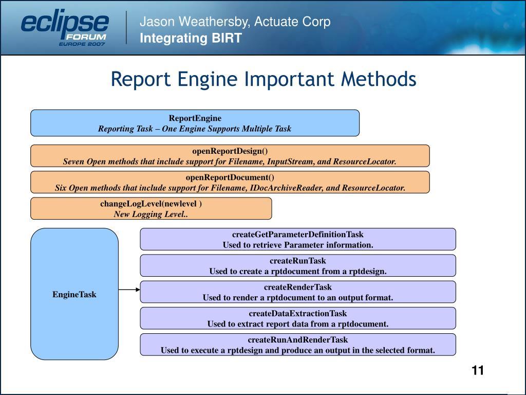 PPT - Integrating BIRT PowerPoint Presentation - ID:1187413