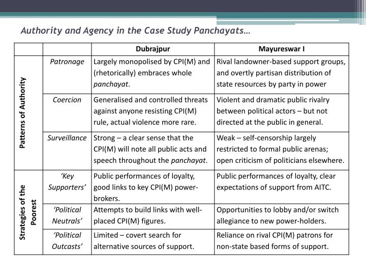 Authority and Agency in the Case Study