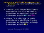 an analysis of nhanes iii blood pressure data