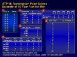 atp iii framingham point scores estimate of 10 year risk for men
