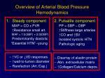 overview of arterial blood pressure hemodynamics