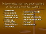 types of data that have been falsified or fabricated in clinical studies