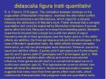 didascalia figura tratti quantitativi