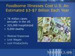 foodborne illnesses cost u s an estimated 3 7 billion each year