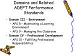 domains and related adept performance standards1