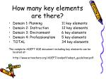 how many key elements are there2