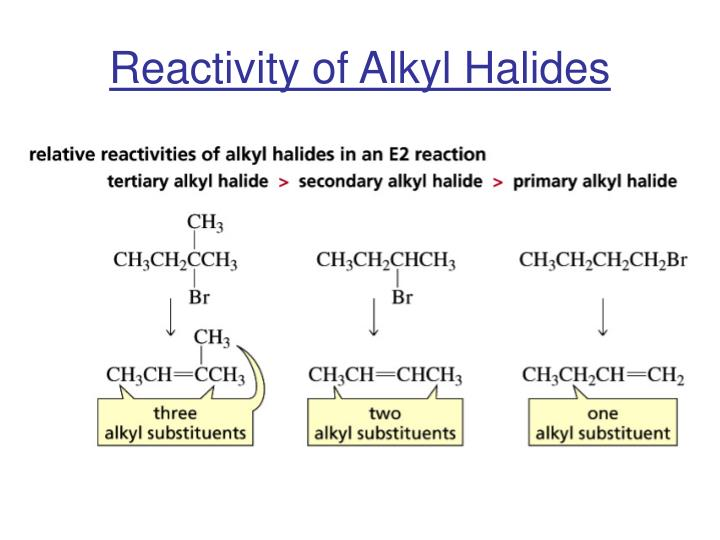 reactivities of some alkyl halides