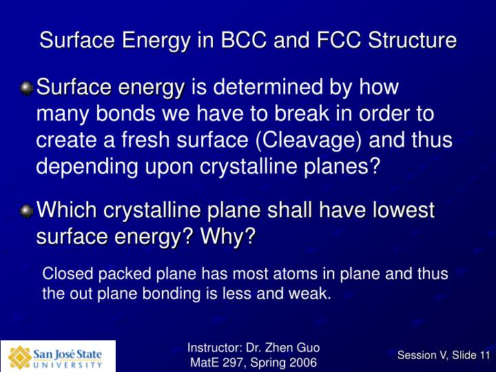 Surface Energy in BCC and FCC Structure