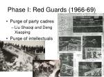 phase i red guards 1966 691