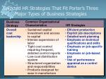 selected hr strategies that fit porter s three major types of business strategies