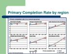 primary completion rate by region