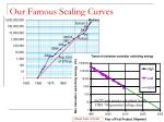 our famous scaling curves