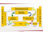 system approach of iso 9k2k2