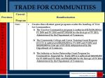 trade for communities