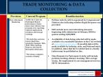 trade monitoring data collection