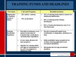 training funds and deadlines