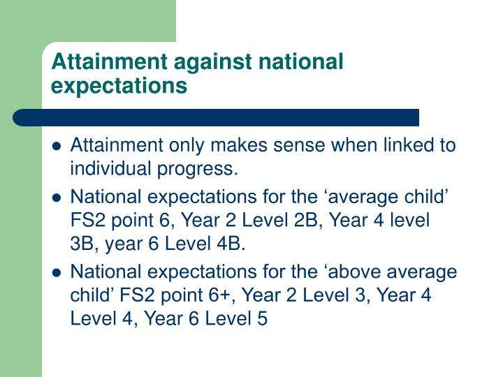 Attainment against national expectations