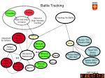 battle tracking