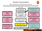 ministry to dying soldiers