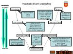 traumatic event debriefing