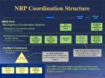 nrp coordination structure