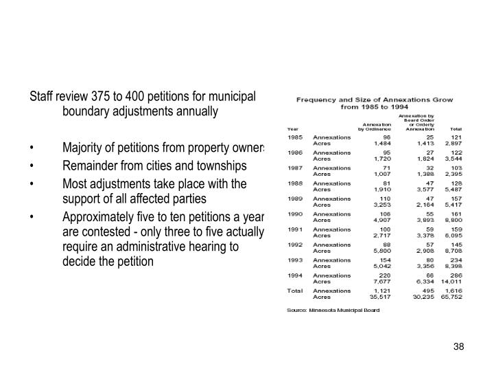Staff review 375 to 400 petitions for municipal boundary adjustments annually