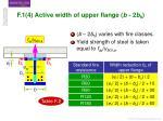 f 1 4 active width of upper flange b 2 b fi