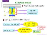 f 1 5 web division