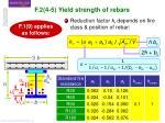 f 2 4 5 yield strength of rebars