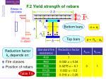 f 2 yield strength of rebars