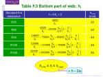 table f 3 bottom part of web h l1