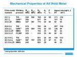 mechanical properties of all weld metal