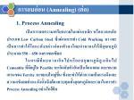 annealing1