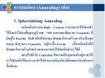 annealing3