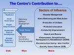 the centre s contribution to