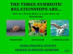 the three symbiotic relationships are