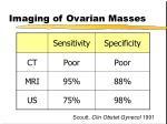 imaging of ovarian masses1