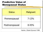 predictive value of menopausal status