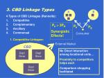 3 cbd linkage types