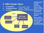 3 cbd linkage types2